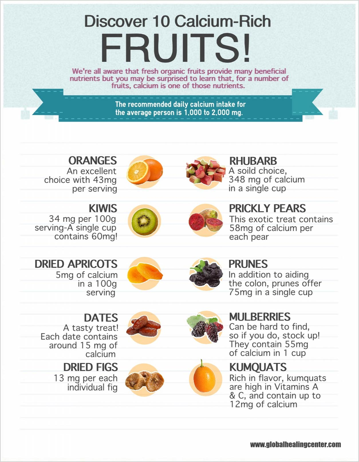 Foods With High Calcium Intake