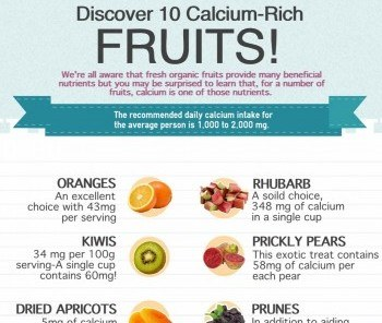 10 calcium rich fruits
