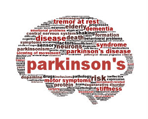 parkinsons-disease-mucuna-pruriens