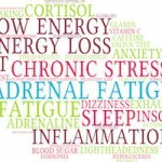 What Is Adrenal Fatigue? – Causes and Symptoms