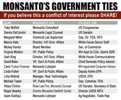Monsanto and their Government Officials