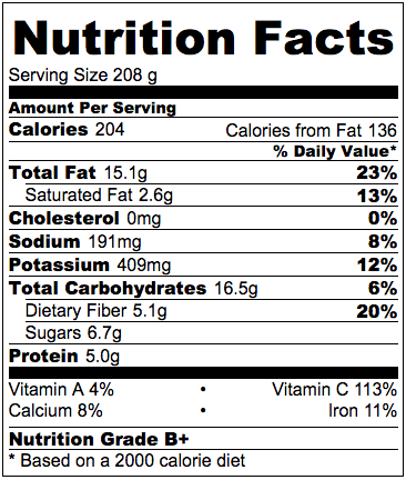 Nutrition Facts for Cabbage Recipe.