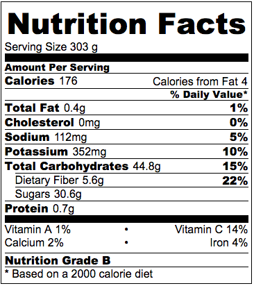 Nutrition Facts for Goji-ginger Almond Pears Recipe
