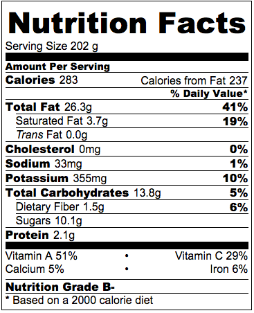 Vegan Watermelon Salad Nutrition Facts