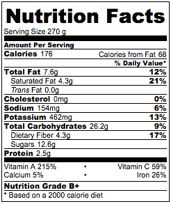 Carrot Soup with Goji Berries Nutrition Facts.