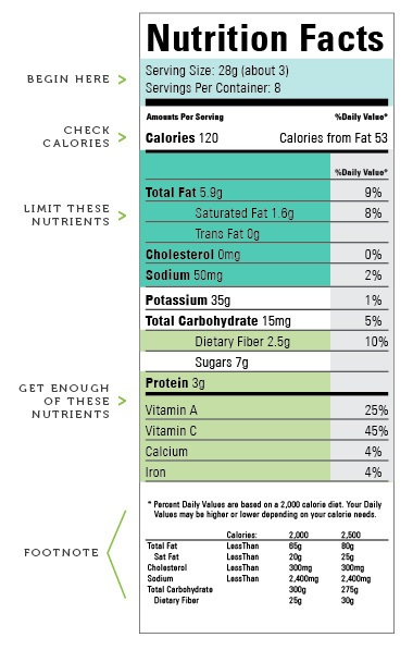 Complete Nutrition Facts label.