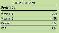 Second nutrient section of a Nutrition Facts label.