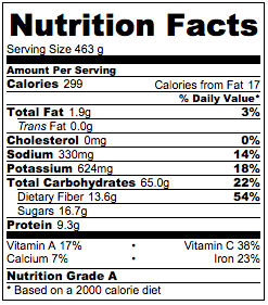 Peach Barley Recipe Nutrition Facts