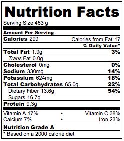 Peach Barley Recipe Nutrition Facts