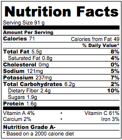Nutrition facts for Chipotle-lime roasted cauliflower recipe.