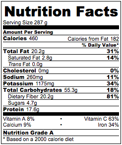 Lentil Salad Nutrition Facts