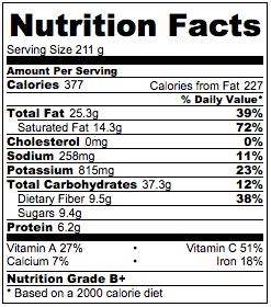 Paprika parsnip fries Nutrition Facts