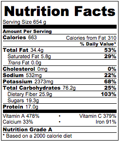 Vegan Buddha bowl nutrition facts.