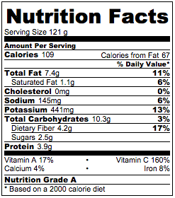Roasted brussels sprouts nutrition facts.