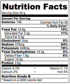 Sunflower seed butter nutrition facts.