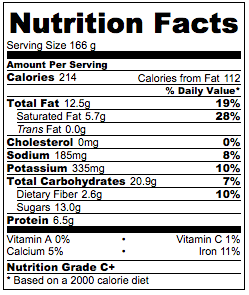 Vegan eggnog nutrition facts.