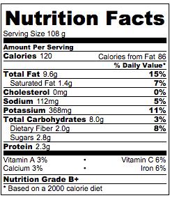 Mushroom stir fry nutrition facts.