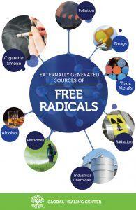 Alcohol free radicals
