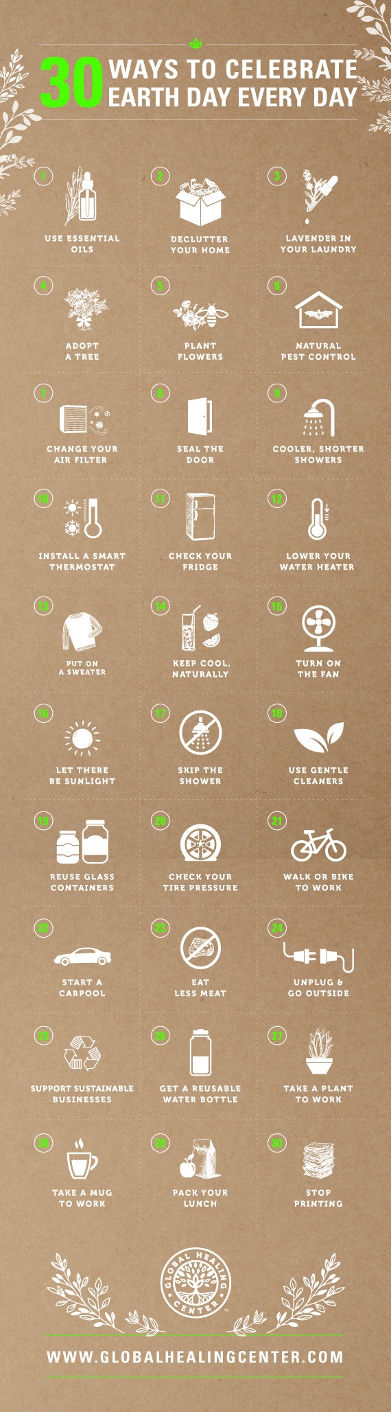 Earth Day Infographic