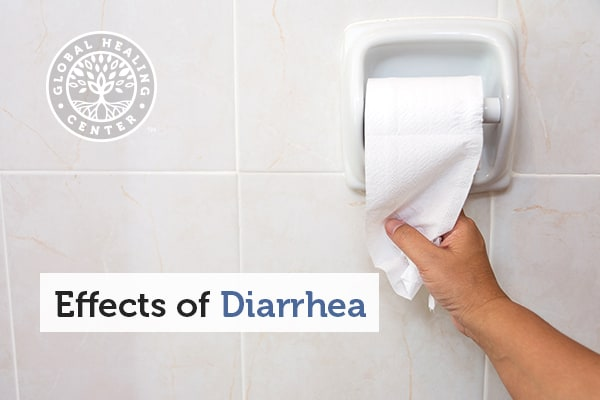 Dehydration is one of the effects of diarrhea.