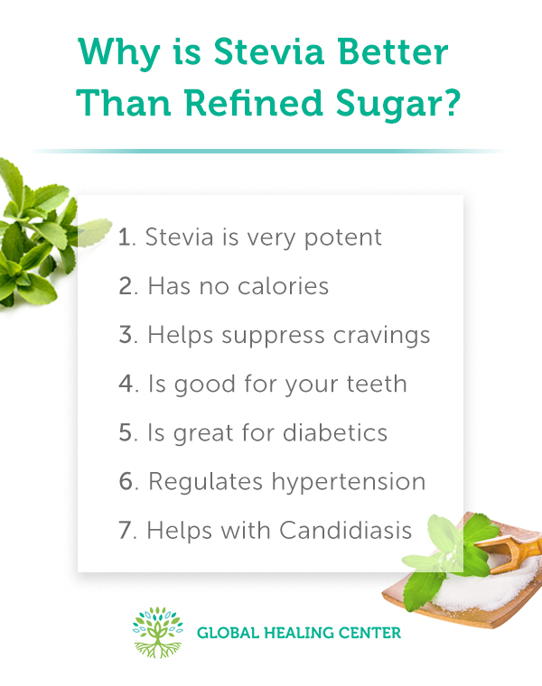 stevia-infographic