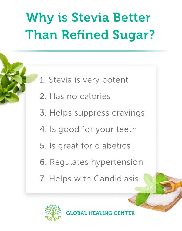stevia-infographic