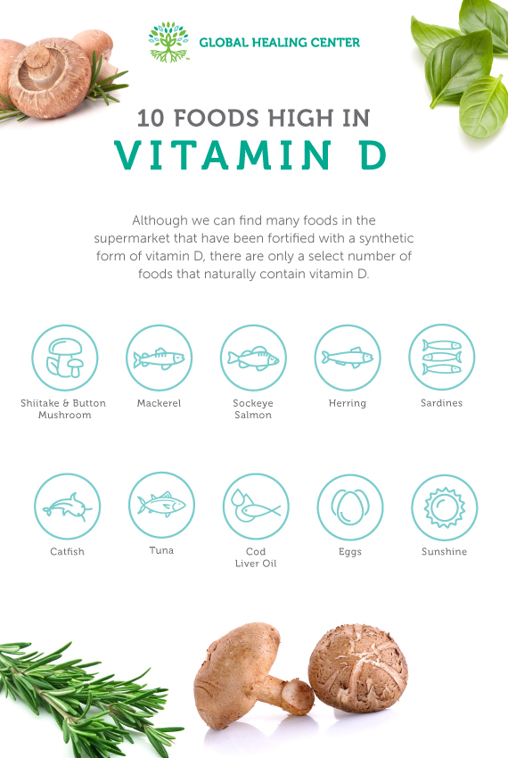 Foods High in Vitamin D Infographic