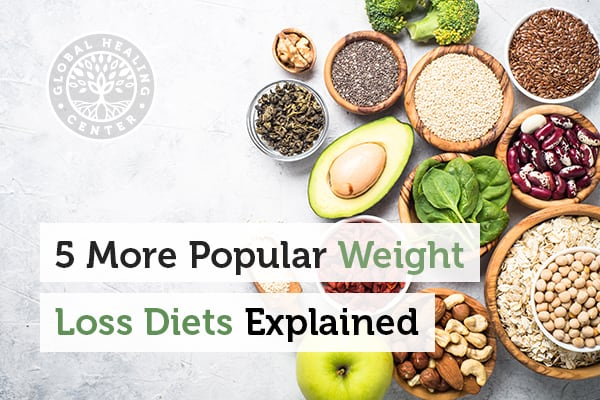 The Pritkin Principle Diet is one of the most popular weight loss diets.