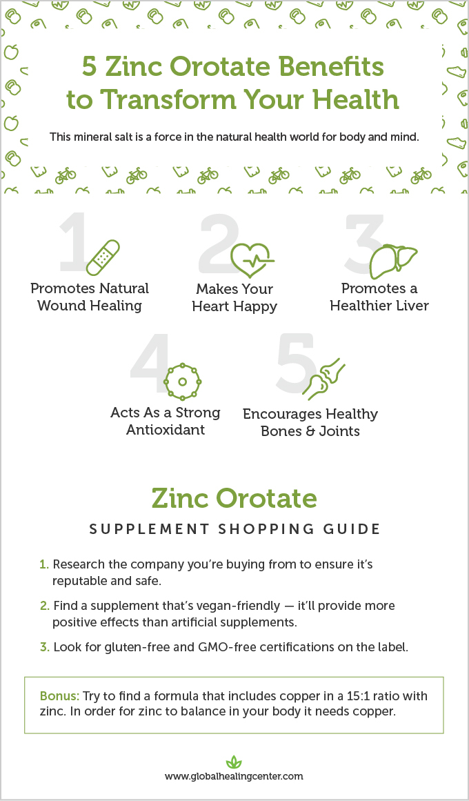 Zinc health benefits infographic.
